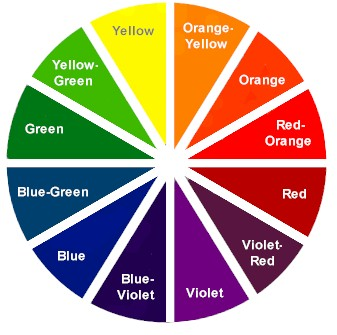color wheel, haircolor, skin tone, complimenting colors